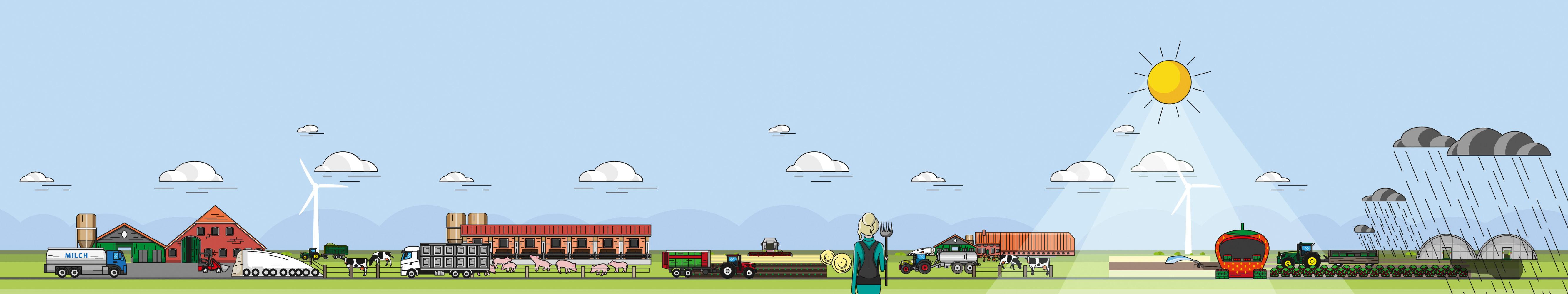 Landwirtschaft Editorial